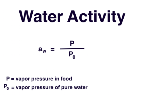 Water Activity Formula