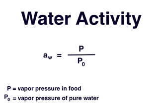 Moisture Content vs Water Activity: Use Both to Optimize