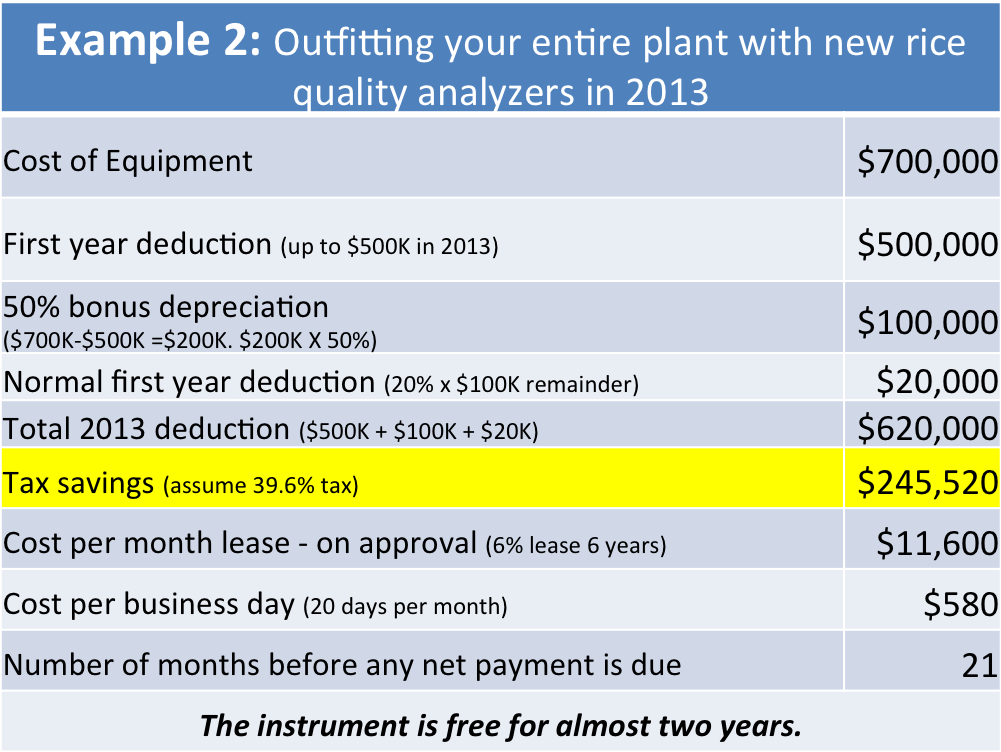 tax deductions 700K